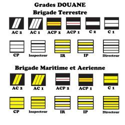 Grades de Portes Carte Douanes Accueil GradesDAccueil