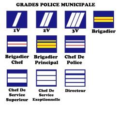 Grades de Portes Carte Police Municipale -- Grades de Portes Carte GradesPM-- Grades de Portes Carte