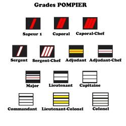 Grades de Portes Carte Pompiers